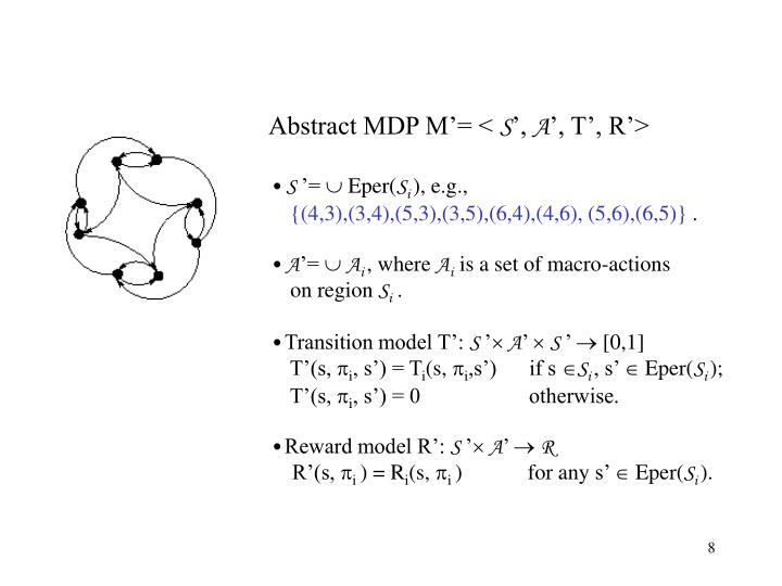 Abstract MDP M'= <