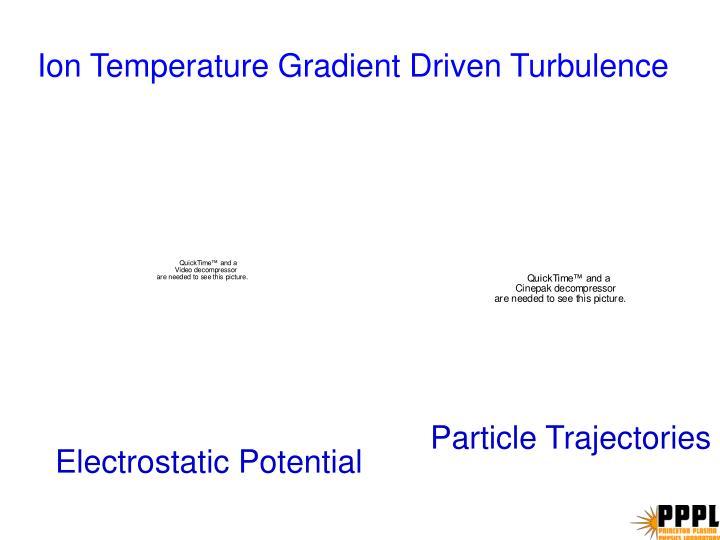 Ion Temperature Gradient Driven Turbulence