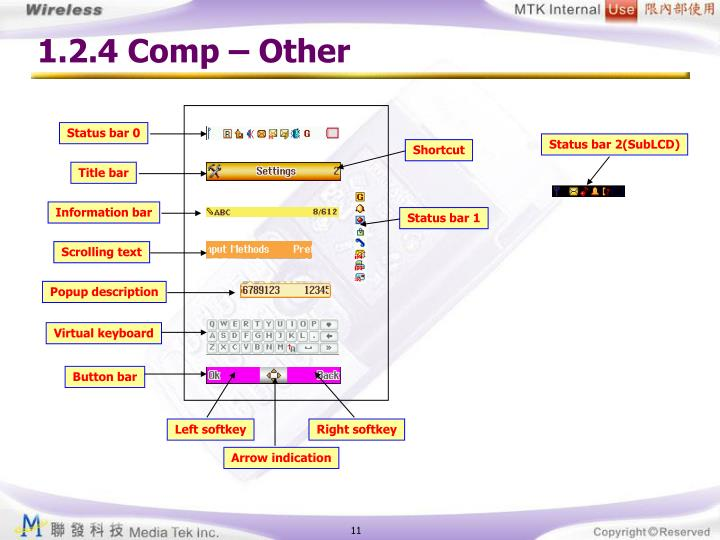 1.2.4 Comp – Other