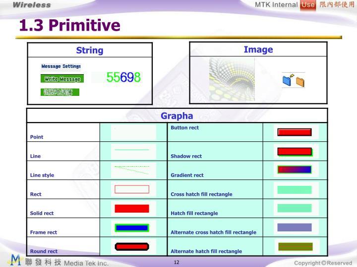 1.3 Primitive