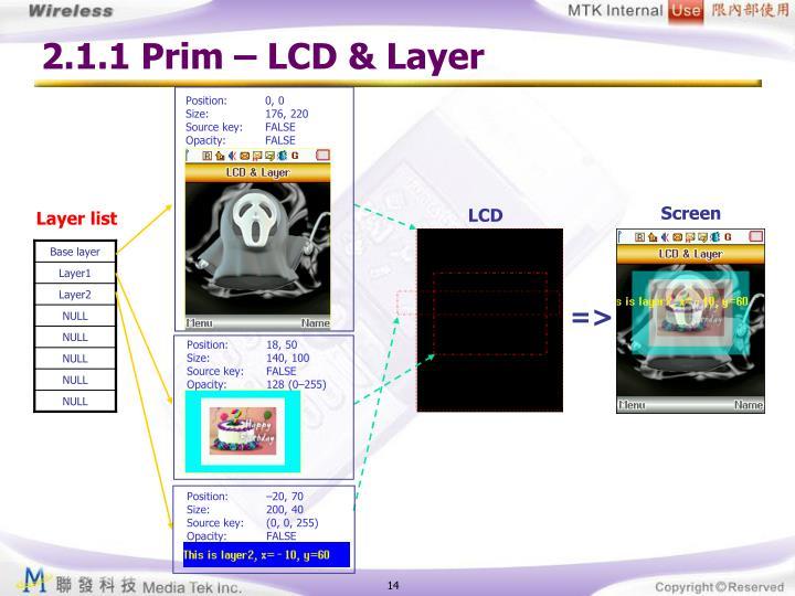2.1.1 Prim – LCD & Layer