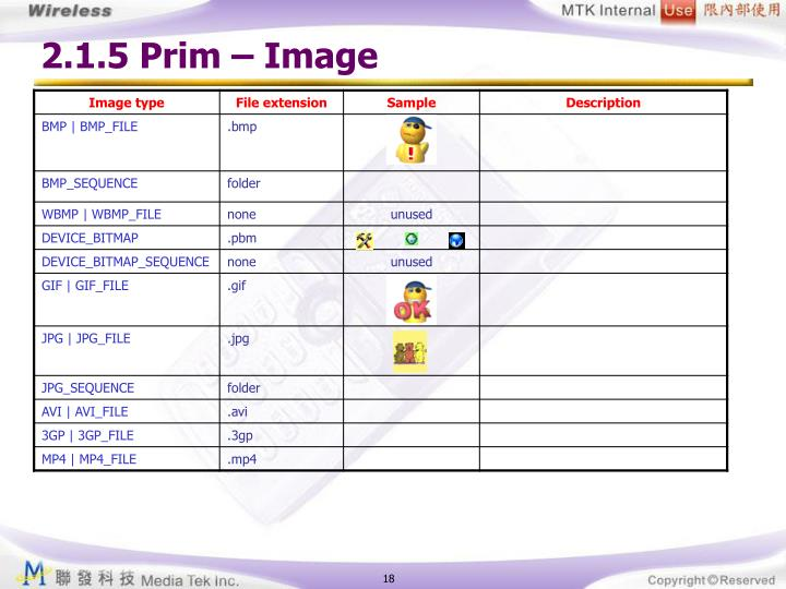 2.1.5 Prim – Image
