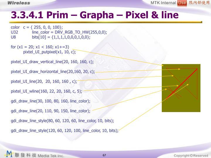 3.3.4.1 Prim – Grapha – Pixel & line