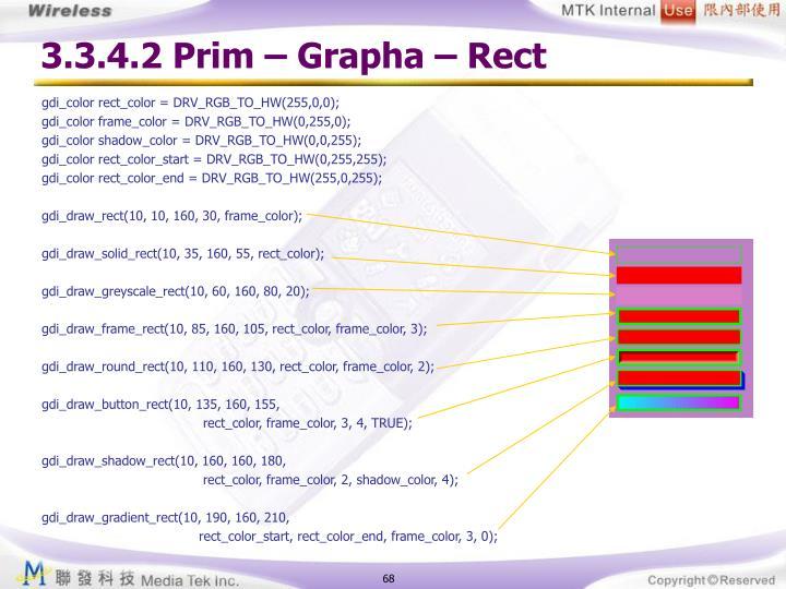 3.3.4.2 Prim – Grapha – Rect