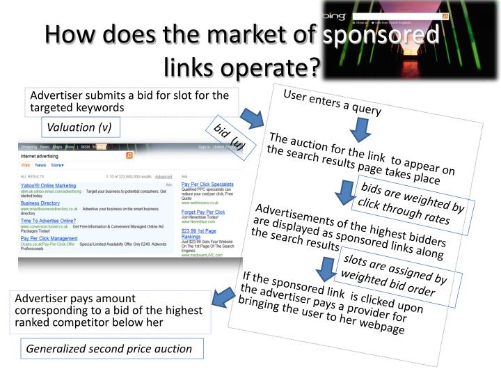 How does the market of sponsored links operate