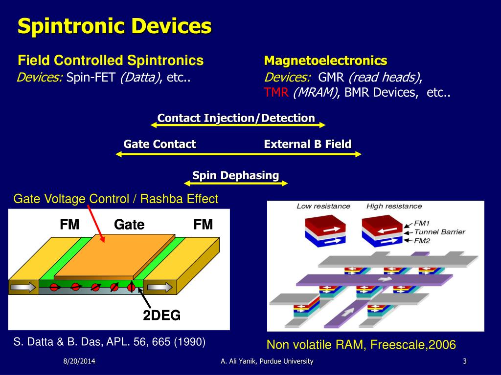 Phd thesis spintronics
