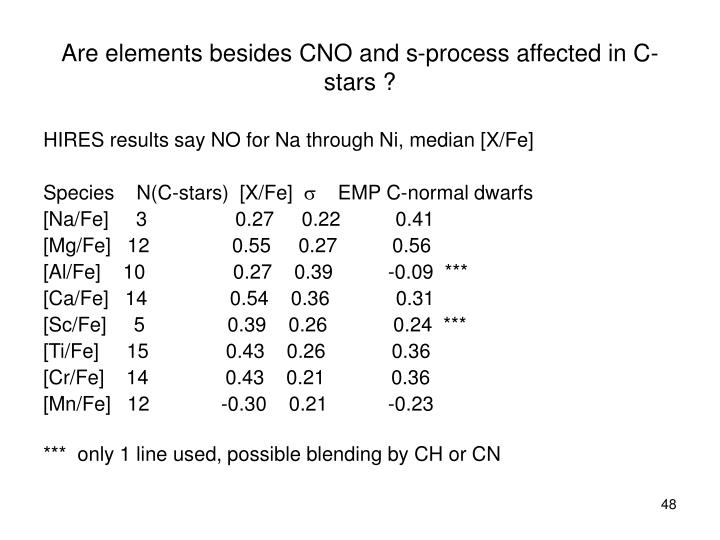 Are elements besides CNO and s-process affected in C-stars ?