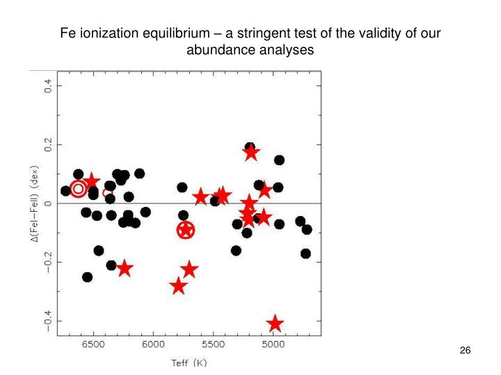 Fe ionization equilibrium – a stringent test of the validity of our abundance analyses