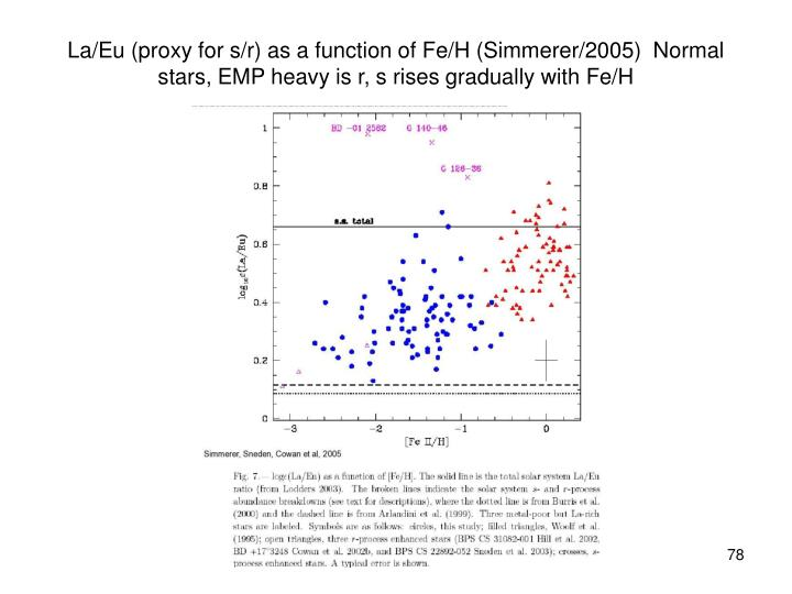 La/Eu (proxy for s/r) as a function of Fe/H (Simmerer/2005)  Normal stars, EMP heavy is r, s rises gradually with Fe/H