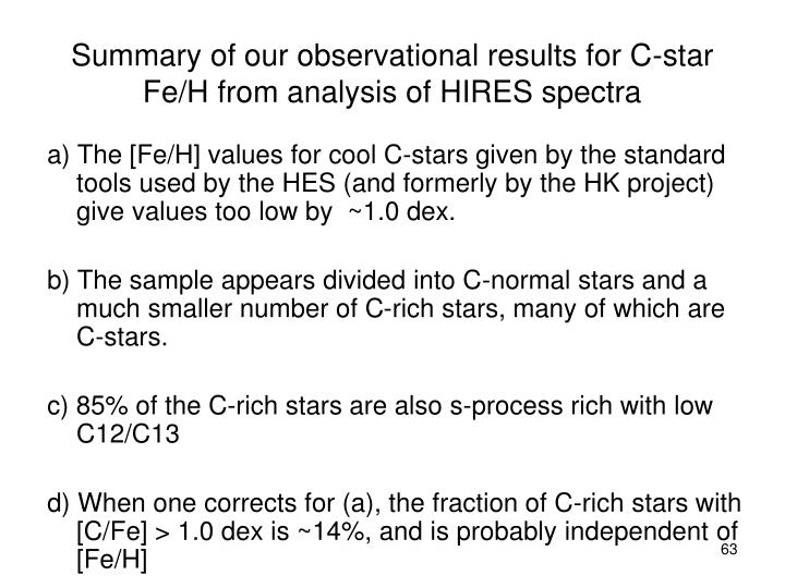 Summary of our observational results for C-star Fe/H from analysis of HIRES spectra