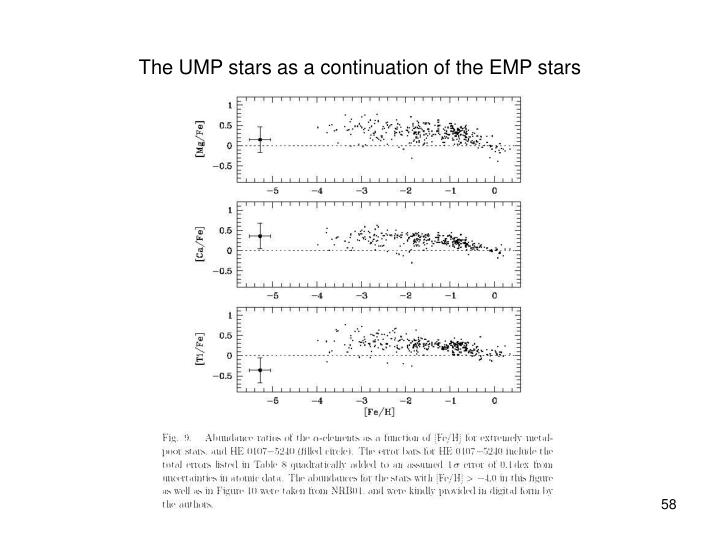 The UMP stars as a continuation of the EMP stars