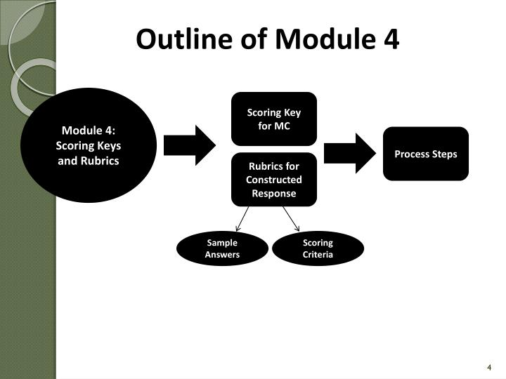 Outline of Module 4