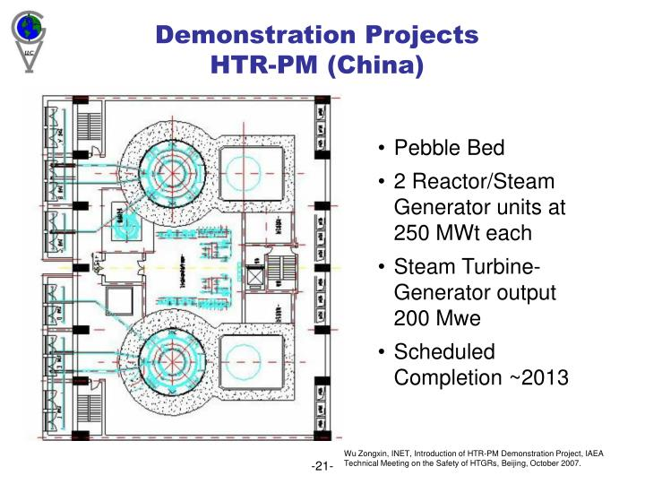 Demonstration Projects