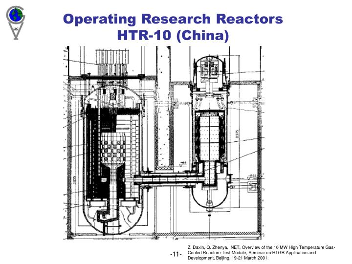 Operating Research Reactors