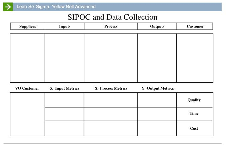 SIPOC and Data Collection