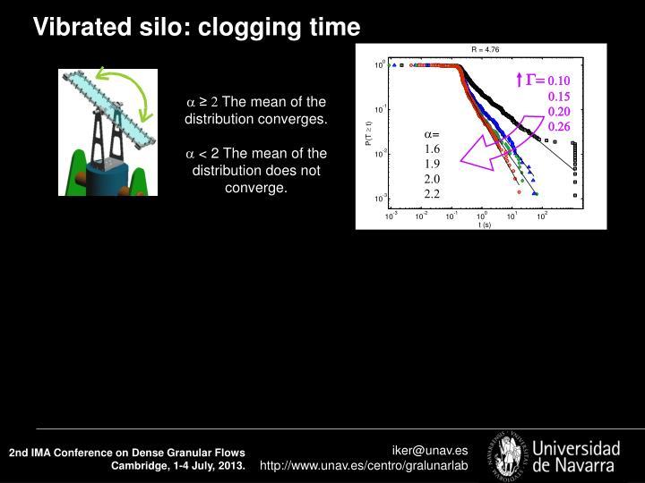 Vibrated silo: clogging time