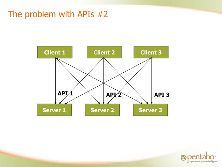 The problem with APIs #2