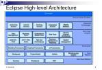 eclipse high level architecture