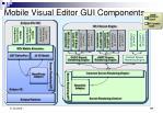 mobile visual editor gui components