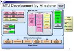 mtj development by milestone