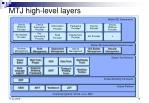 mtj high level layers