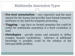 multimedia annotation types