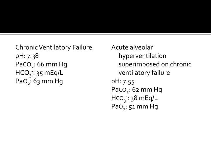 Chronic Ventilatory Failure