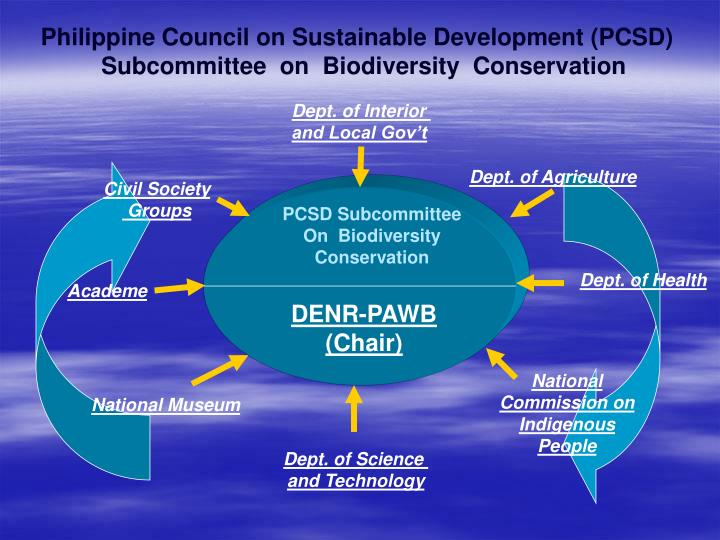 PCSD Subcommittee