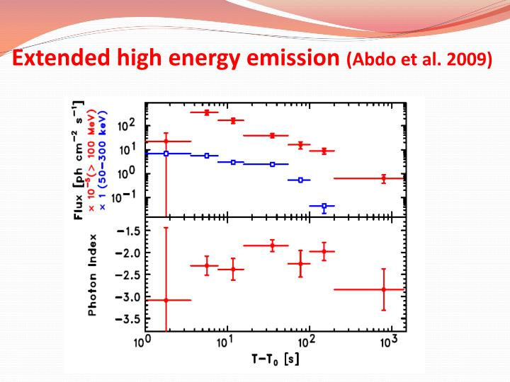 Extended high energy emission