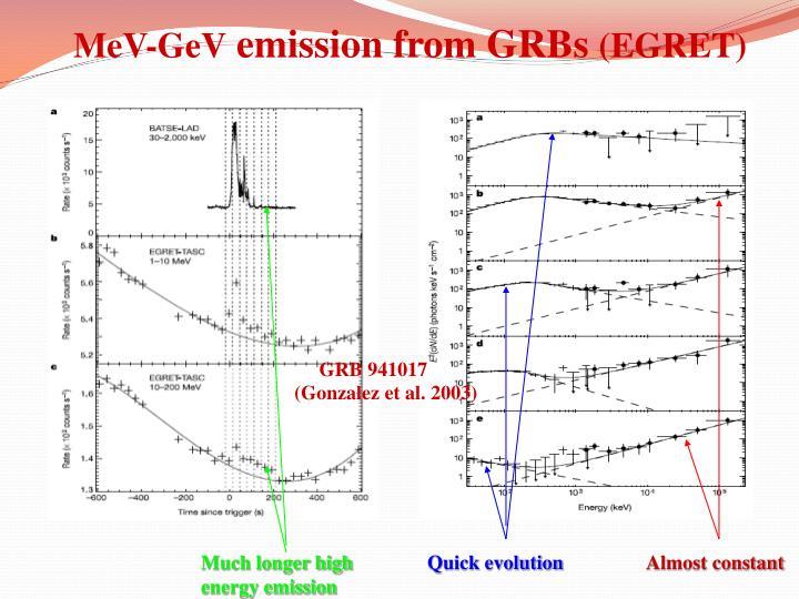 Mev gev emission from grbs egret