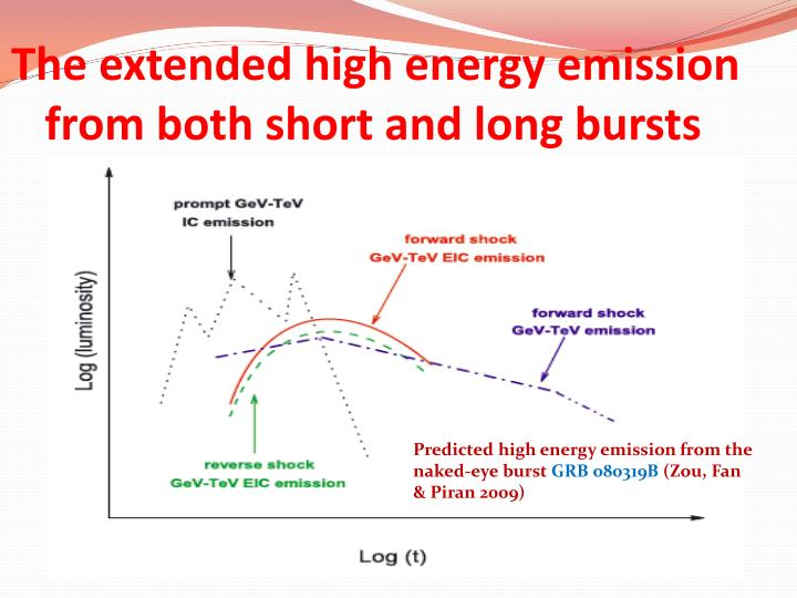 The extended high energy emission