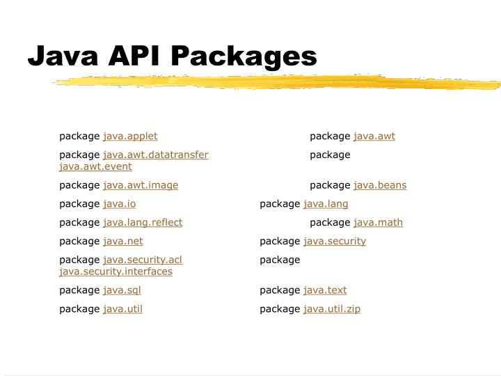 Java api packages