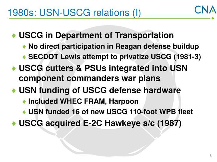 1980s: USN-USCG relations (I)