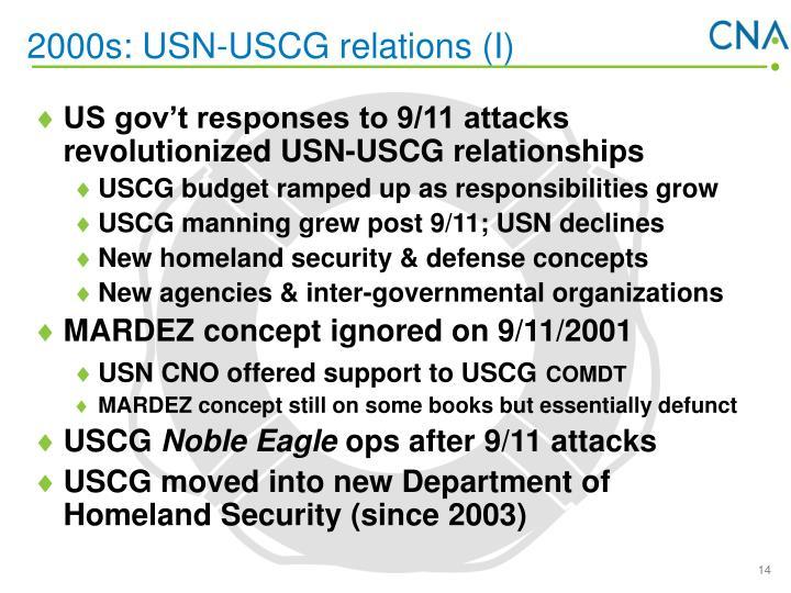 2000s: USN-USCG relations (I)