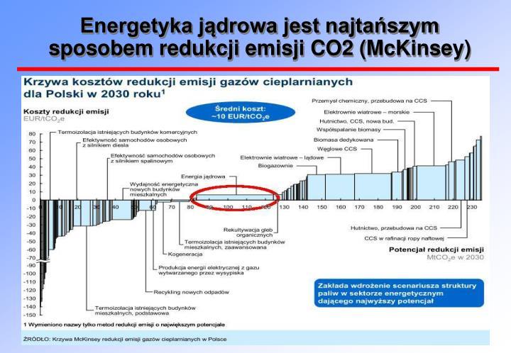 Energetyka jądrowa jest najtańszym sposobem redukcji emisji CO2 (McKinsey)