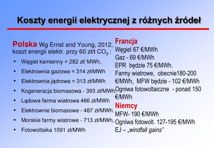 Koszty energii elektrycznej z różnych źródeł