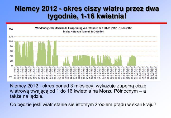 Niemcy 2012 - okres ciszy wiatru przez dwa tygodnie, 1-16 kwietnia!