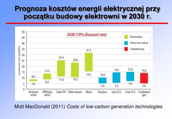 Prognoza kosztów energii elektrycznej przy początku budowy elektrowni w 2030 r.