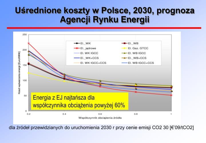 Uśrednione koszty w Polsce, 2030, prognoza Agencji Rynku Energii