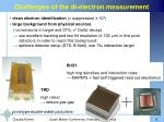 challenges of the di electron measurement