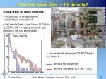 first test beam data hit density
