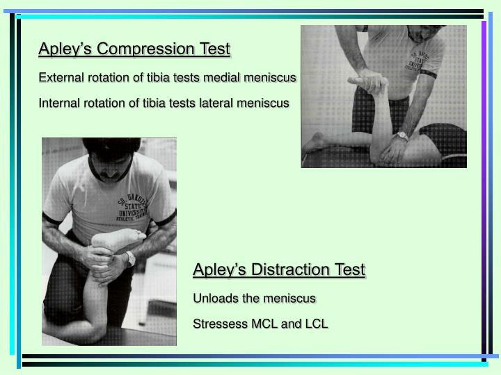 Apley's Compression Test