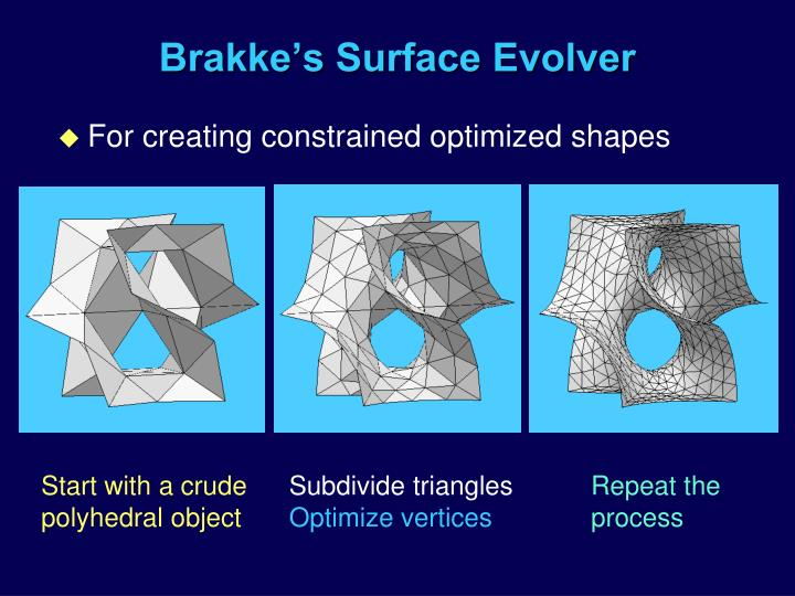 Brakke's Surface Evolver