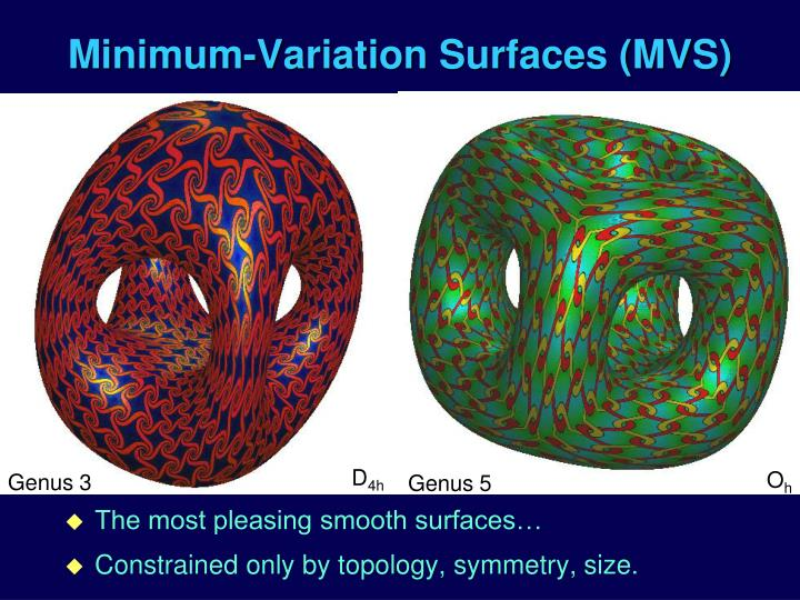 Minimum-Variation Surfaces (MVS)