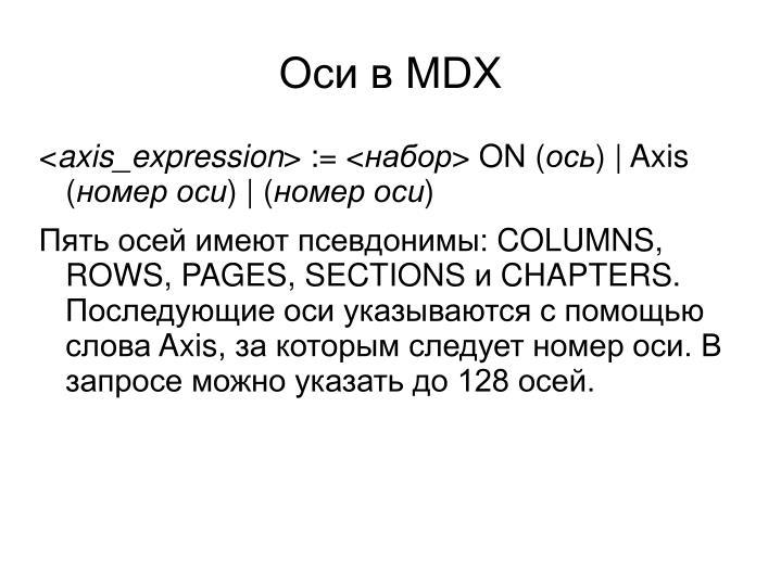 Оси в MDX