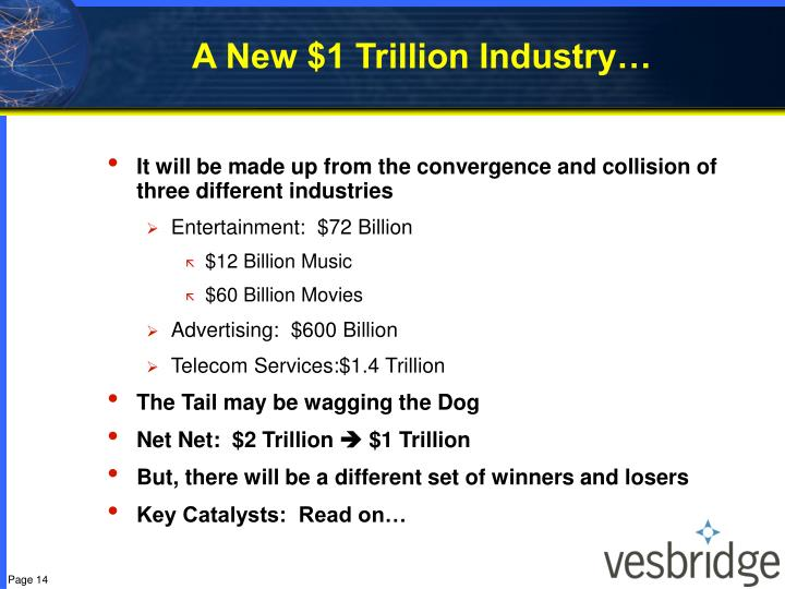 A New $1 Trillion Industry…