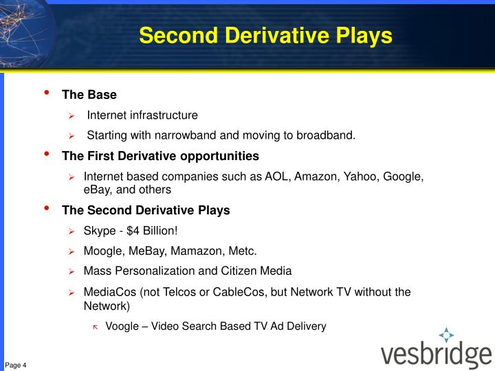 Second Derivative Plays