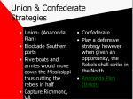 union confederate strategies1