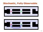 stochastic fully observable