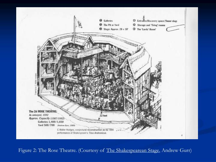 Figure 2: The Rose Theatre. (Courtesy of